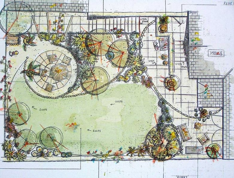 new landscape design az